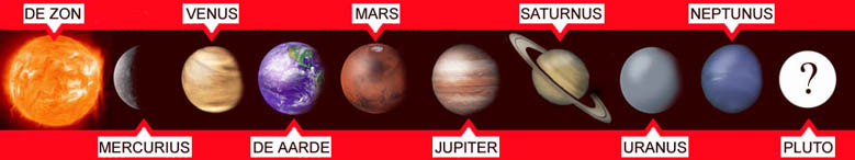 Weetje over jupiter